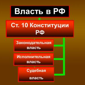 Органы власти Чамзинки